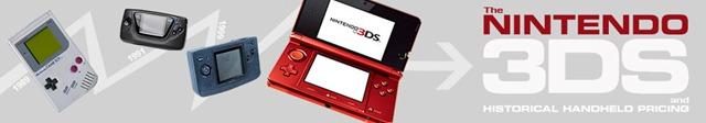 adjusd_nintendo3dshistorical-gaming-cost_57323_screen
